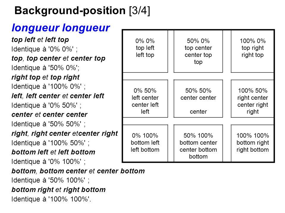 longueur top left et left top Identique à '0% 0%' ; top, top center et center top Identique à '50% 0%'; right top et top right Identique à '100% 0%' ;
