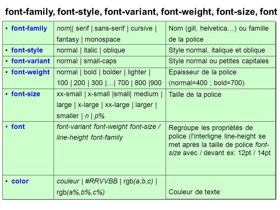 font-family font-style font-variant font-weight font-size font color nom|| serif | sans-serif | cursive | fantasy | monospace normal | italic | obliqu