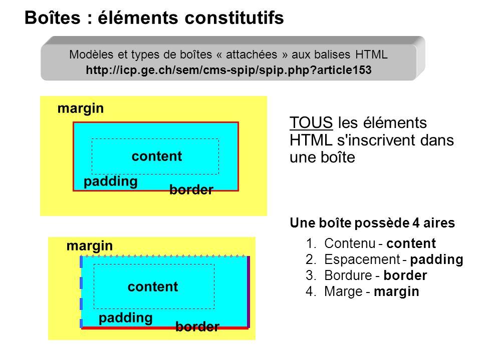 Boîtes : éléments constitutifs Modèles et types de boîtes « attachées » aux balises HTML http://icp.ge.ch/sem/cms-spip/spip.php?article153 Une boîte p