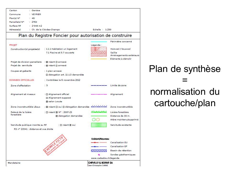 Plan de synthèse = normalisation du cartouche/plan