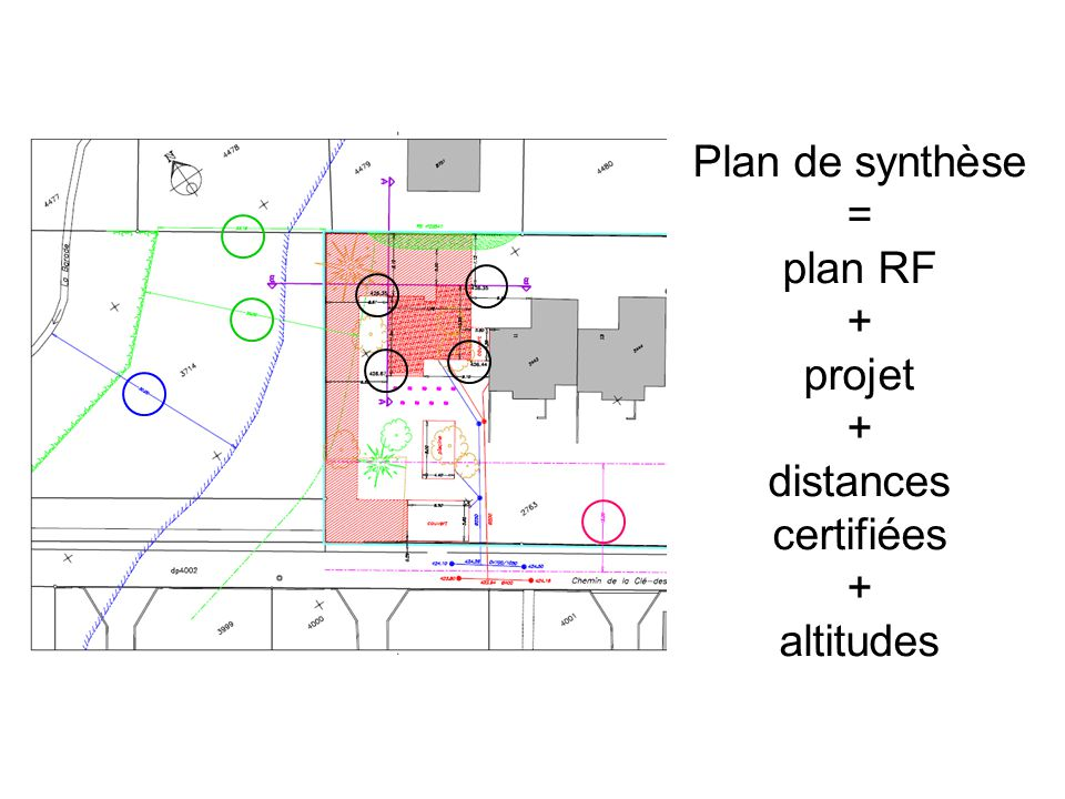 Plan de synthèse = plan RF + projet + distances certifiées + altitudes