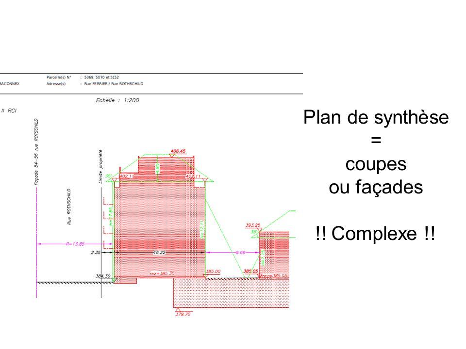 Plan de synthèse = coupes ou façades !! Complexe !!