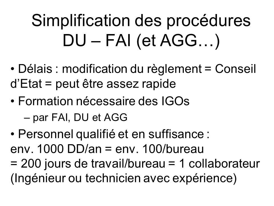 Simplification des procédures DU – FAI (et AGG…) Délais : modification du règlement = Conseil dEtat = peut être assez rapide Formation nécessaire des IGOs – par FAI, DU et AGG Personnel qualifié et en suffisance : env.