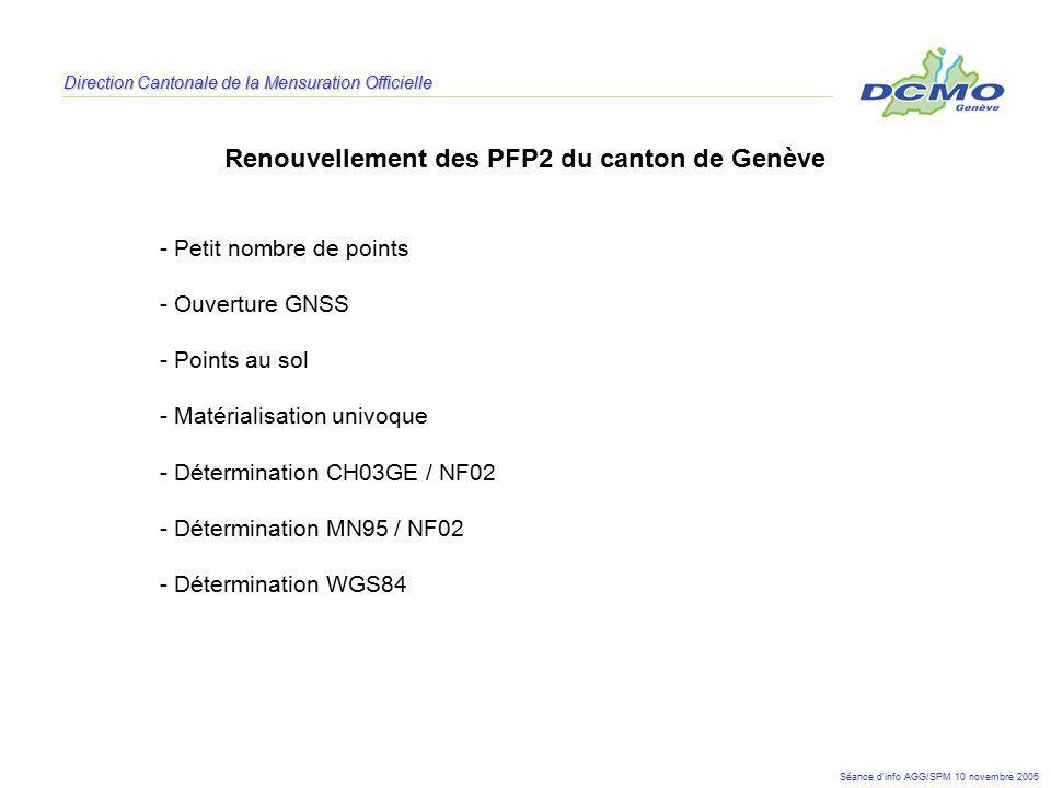 Direction Cantonale de la Mensuration Officielle Renouvellement des PFP2 du canton de Genève - Petit nombre de points - Ouverture GNSS - Points au sol - Matérialisation univoque - Détermination CH03GE / NF02 - Détermination MN95 / NF02 - Détermination WGS84 Séance dinfo AGG/SPM 10 novembre 2005