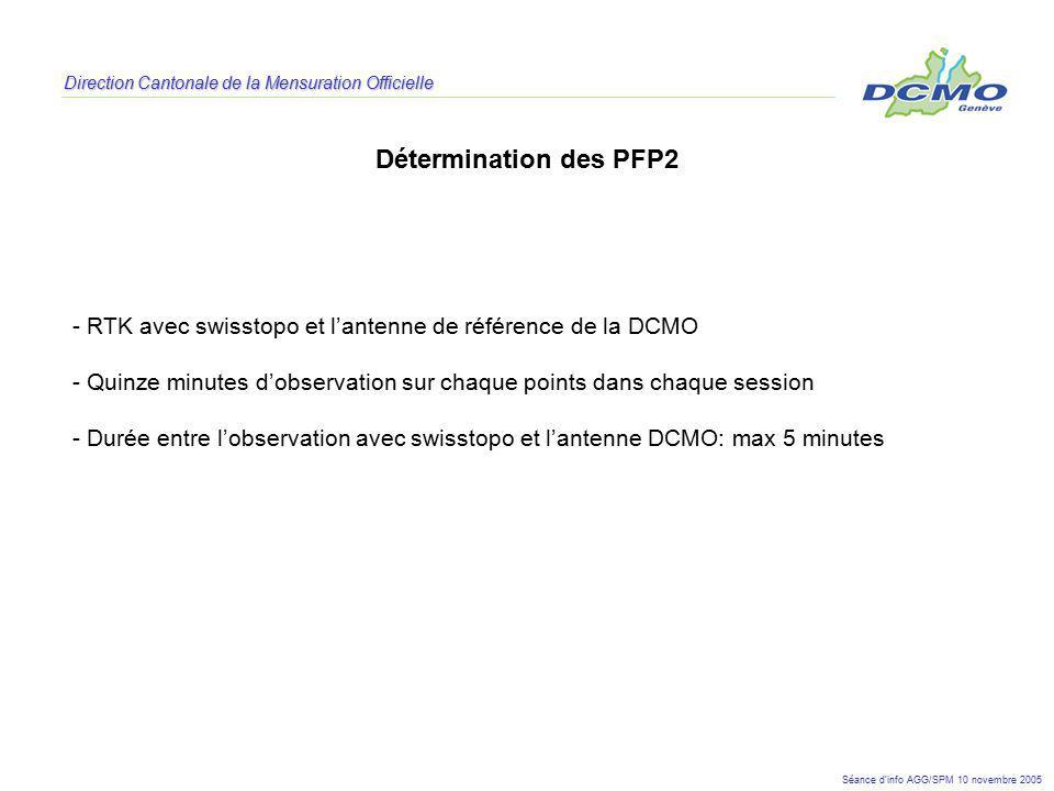Direction Cantonale de la Mensuration Officielle Détermination des PFP2 - RTK avec swisstopo et lantenne de référence de la DCMO - Quinze minutes dobs