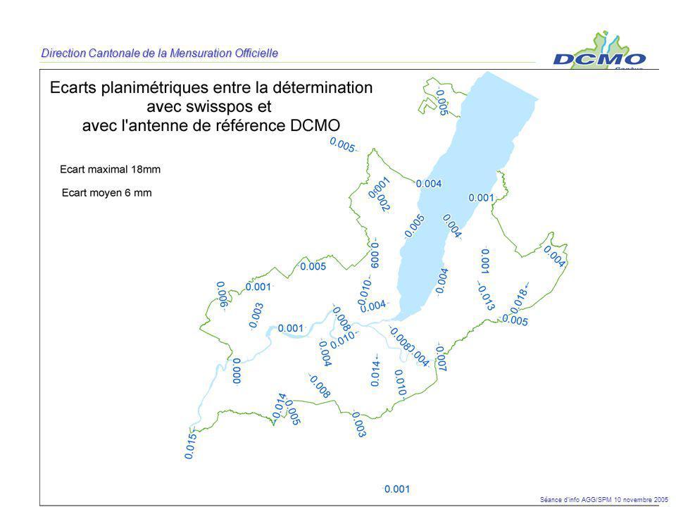 Direction Cantonale de la Mensuration Officielle Séance dinfo AGG/SPM 10 novembre 2005