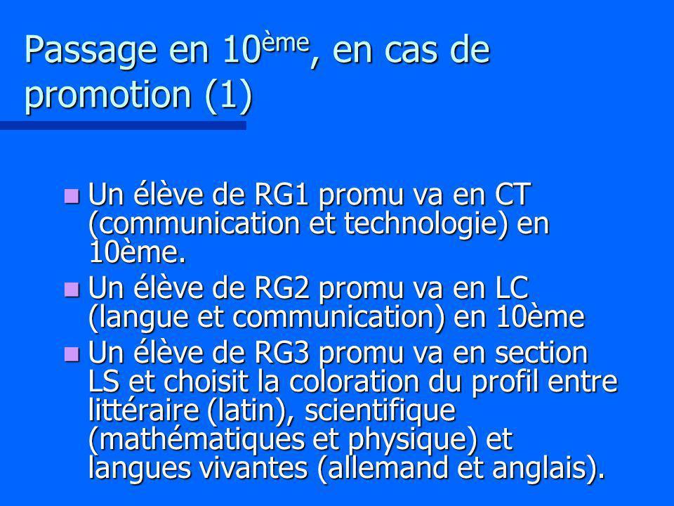 Les passerelles (2) Les passerelles sont organisées en 9ème HARMOS en français, mathématiques, allemand et anglais. Les passerelles sont organisées en