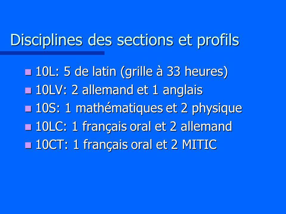 Grille horaire de base 10ème DOMAINESDISCIPLINESPériodes LanguesFrançaisAllemandAnglais 5 (L4) 43 Mathématiques et sciences de la nature Mathématiques