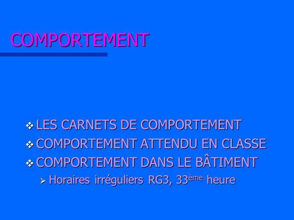 COMPORTEMENT LES CARNETS DE COMPORTEMENT COMPORTEMENT ATTENDU EN CLASSE COMPORTEMENT DANS LE BÂTIMENT Horaires irréguliers RG3, 33ème heure