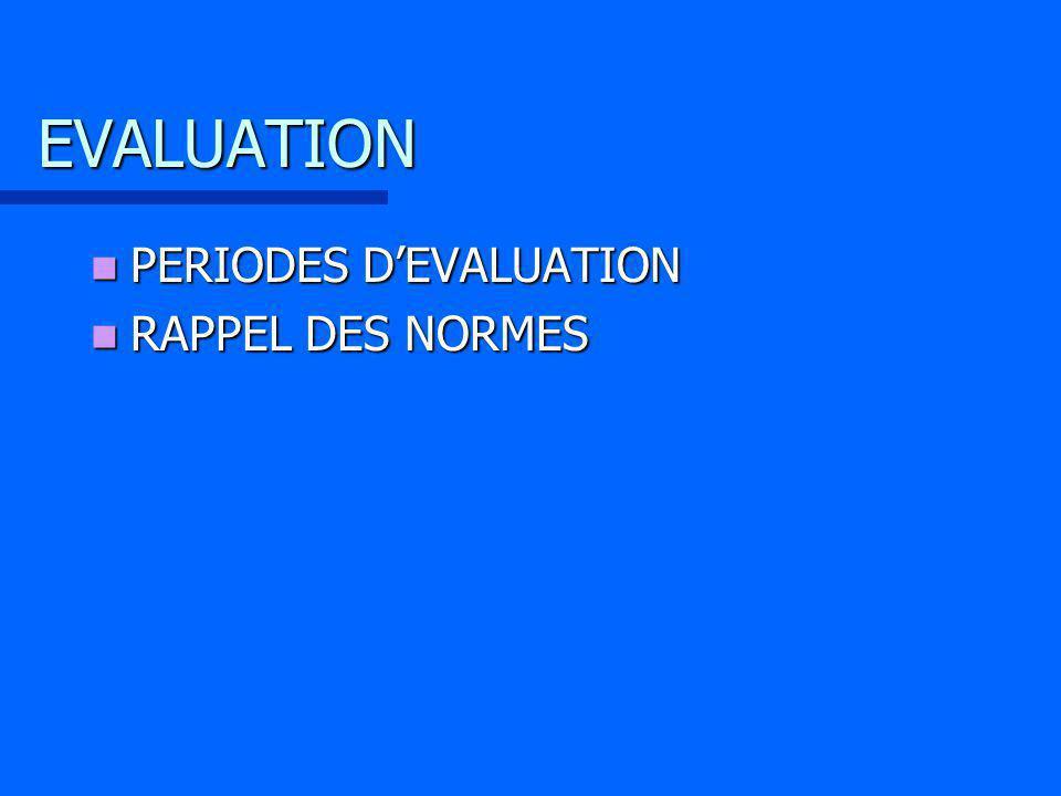 EVALUATION PERIODES DEVALUATION RAPPEL DES NORMES
