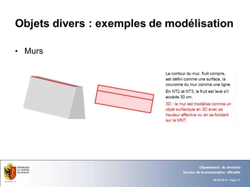 08.06.2014 - Page 21 Objets divers : exemples de modélisation Murs Service de la mensuration officielle Département du territoire