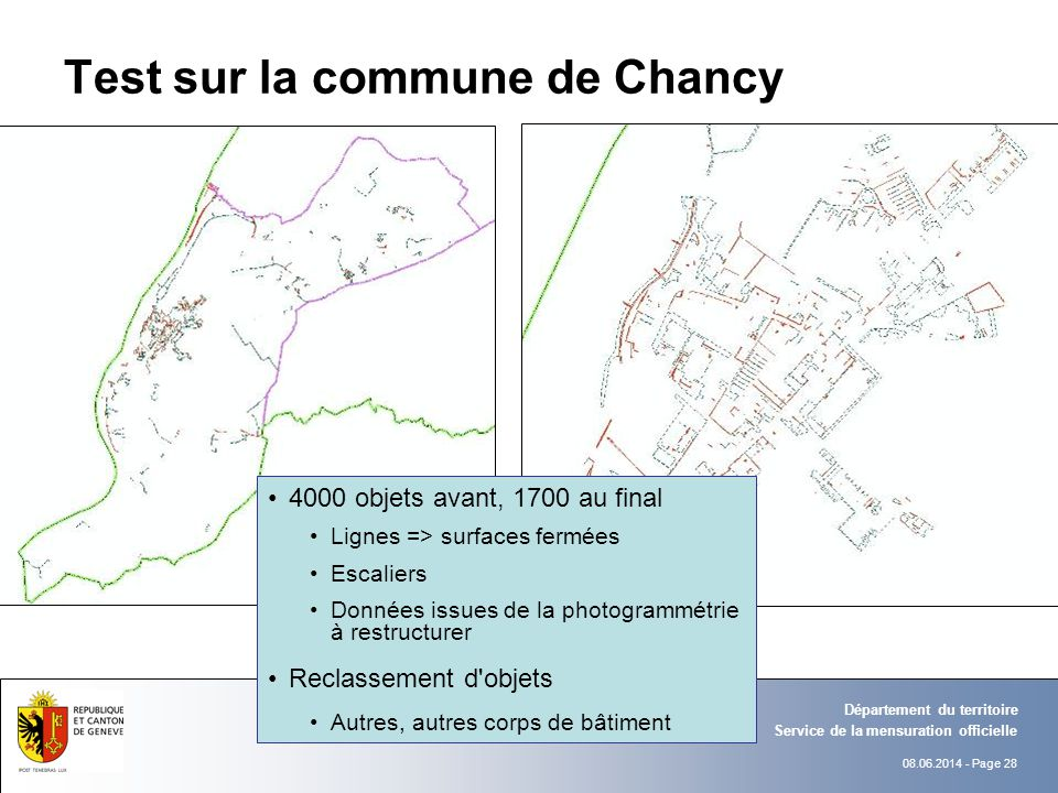 08.06.2014 - Page 28 Test sur la commune de Chancy Service de la mensuration officielle Département du territoire 4000 objets avant, 1700 au final Lig