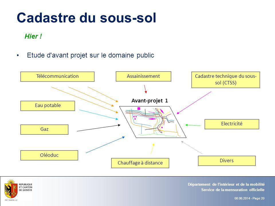 08.06.2014 - Page 20 Assainissement Electricité Eau potable Chauffage à distance Cadastre technique du sous- sol (CTSS) Avant-projet 1 Gaz Télécommuni