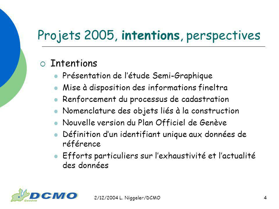 2/12/2004 L. Niggeler/DCMO 5 Projets 2005, intentions, perspectives Perspectives Couverture du sol