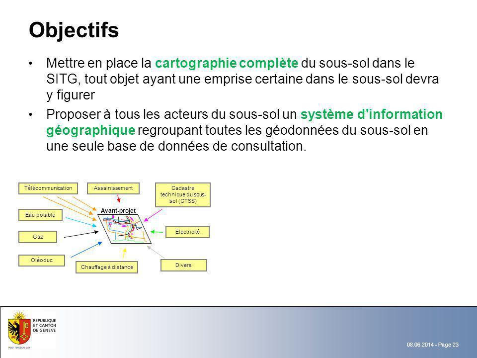 08.06.2014 - Page 23 Objectifs Mettre en place la cartographie complète du sous-sol dans le SITG, tout objet ayant une emprise certaine dans le sous-s