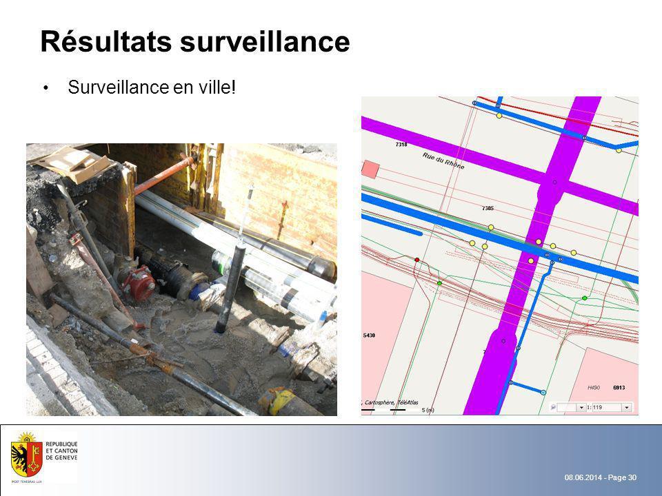 08.06.2014 - Page 30 Surveillance en ville! Résultats surveillance
