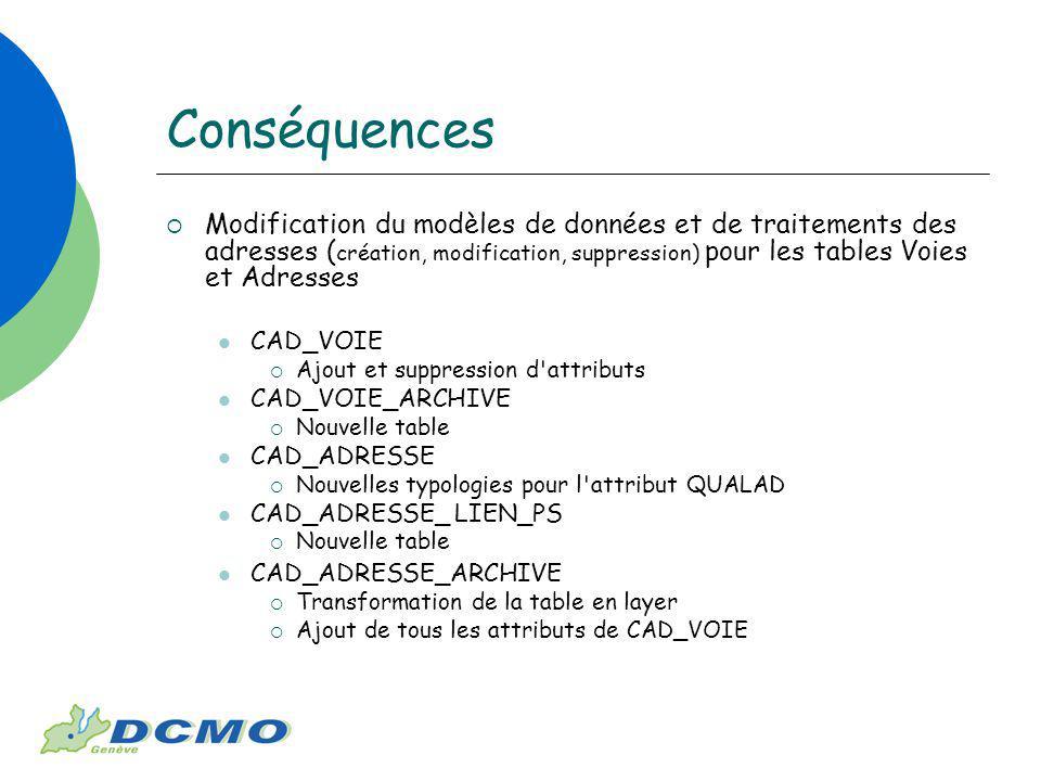 Conséquences Modification du modèles de données et de traitements des adresses ( création, modification, suppression) pour les tables Voies et Adresse
