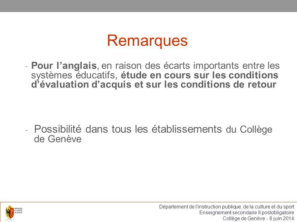 Remarques - Pour langlais, en raison des écarts importants entre les systèmes éducatifs, étude en cours sur les conditions dévaluation dacquis et sur les conditions de retour Département de l instruction publique, de la culture et du sport Enseignement secondaire II postobligatoire Collège de Genève - 8 juin 2014 - Possibilité dans tous les établissements du Collège de Genève