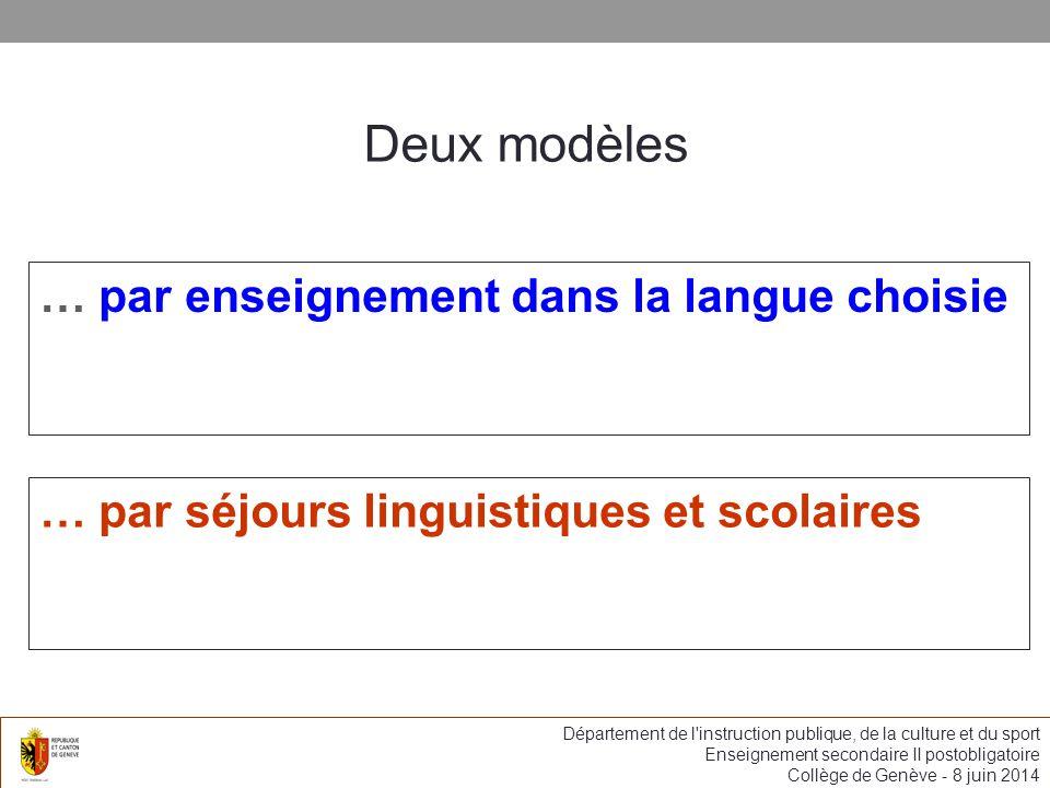 Maturité mention bilingue par enseignement dans la langue choisie : objectifs généraux - Les objectifs généraux sont les mêmes que ceux de la formation gymnasiale du Collège (art.