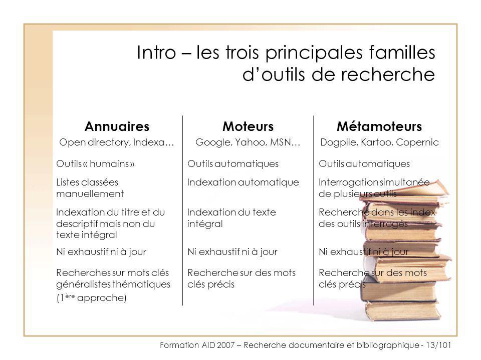 Formation AID 2007 – Recherche documentaire et bibliographique - 13/101 Intro – les trois principales familles doutils de recherche Annuaires Open dir