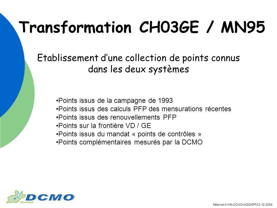 Transformation CH03GE / MN95 Séance dinfo DCMO/AGG/SPM 2.12.2004 Etablissement dune collection de points connus dans les deux systèmes Points issus de la campagne de 1993 Points issus des calculs PFP des mensurations récentes Points issus des renouvellements PFP Points sur la frontière VD / GE Points issus du mandat « points de contrôles » Points complémentaires mesurés par la DCMO