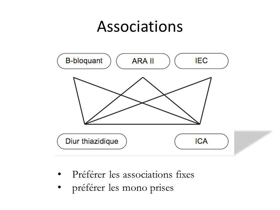 Associations Préférer les associations fixes préférer les mono prises