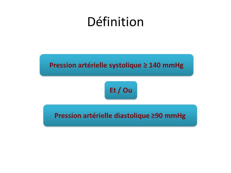 Définition Pression artérielle systolique 140 mmHg Pression artérielle diastolique 90 mmHg Et / Ou