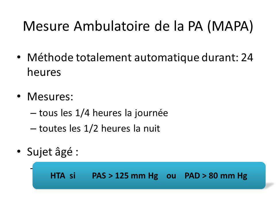 Mesure Ambulatoire de la PA (MAPA) Méthode totalement automatique durant: 24 heures Mesures: – tous les 1/4 heures la journée – toutes les 1/2 heures