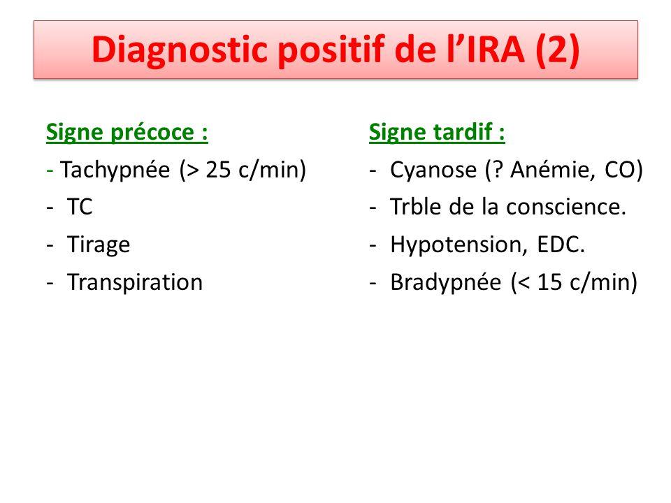 Signe précoce : - Tachypnée (> 25 c/min) -TC -Tirage -Transpiration Signe tardif : -Cyanose (? Anémie, CO) -Trble de la conscience. -Hypotension, EDC.