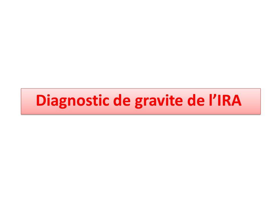 Diagnostic de gravite de lIRA