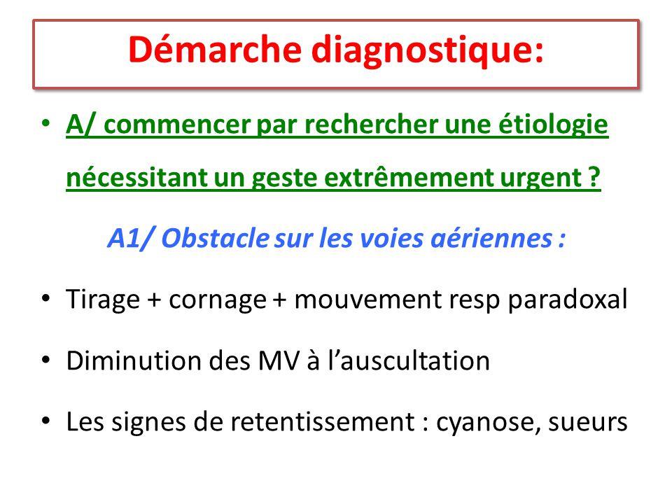 Démarche diagnostique: A/ commencer par rechercher une étiologie nécessitant un geste extrêmement urgent ? A1/ Obstacle sur les voies aériennes : Tira