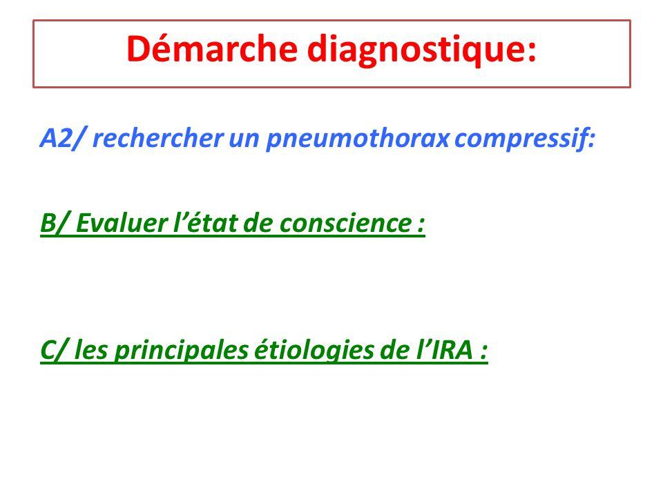 A2/ rechercher un pneumothorax compressif: B/ Evaluer létat de conscience : C/ les principales étiologies de lIRA : Démarche diagnostique: