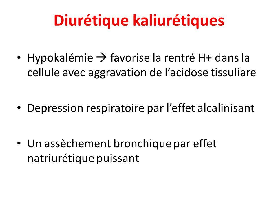 Diurétique kaliurétiques Hypokalémie favorise la rentré H+ dans la cellule avec aggravation de lacidose tissuliare Depression respiratoire par leffet alcalinisant Un assèchement bronchique par effet natriurétique puissant