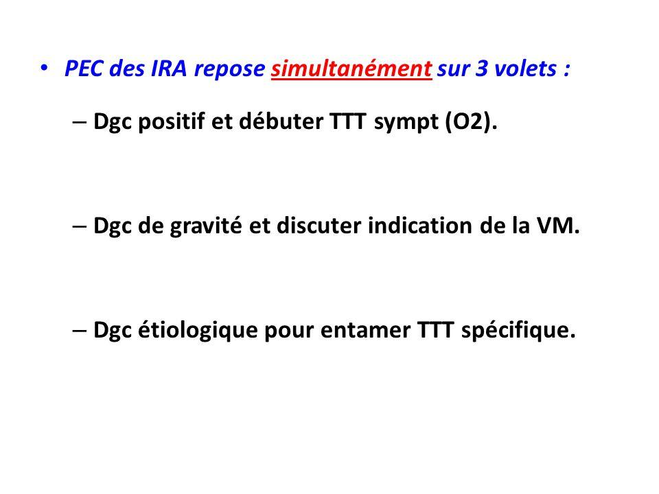 PEC des IRA repose simultanément sur 3 volets : – Dgc positif et débuter TTT sympt (O2). – Dgc de gravité et discuter indication de la VM. – Dgc étiol