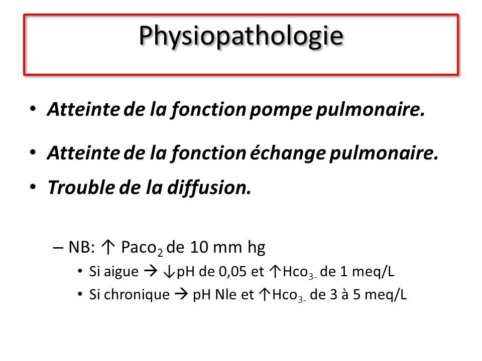 Physiopathologie Atteinte de la fonction pompe pulmonaire. Atteinte de la fonction échange pulmonaire. Trouble de la diffusion. – NB: Paco 2 de 10 mm