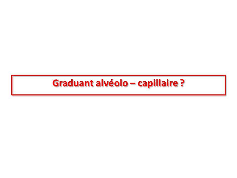 Graduant alvéolo – capillaire ?