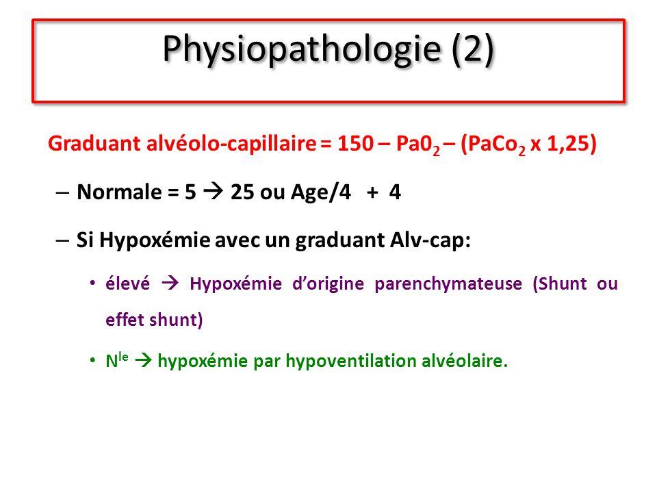 Physiopathologie (2) Graduant alvéolo-capillaire = 150 – Pa0 2 – (PaCo 2 x 1,25) – Normale = 5 25 ou Age/4 + 4 – Si Hypoxémie avec un graduant Alv-cap: élevé Hypoxémie dorigine parenchymateuse (Shunt ou effet shunt) N le hypoxémie par hypoventilation alvéolaire.