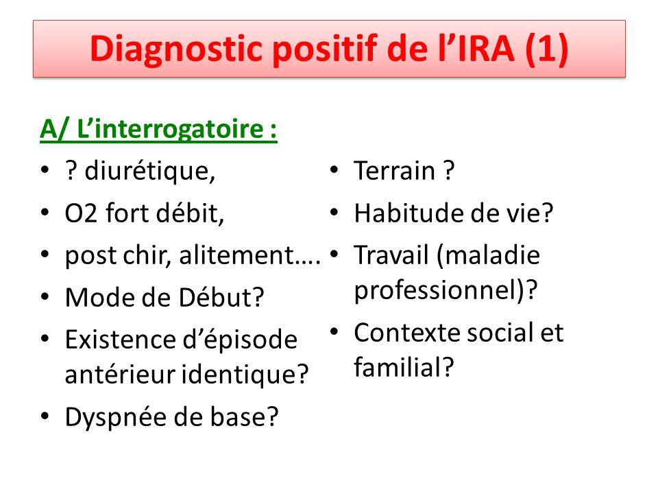 Diagnostic positif de lIRA (1) A/ Linterrogatoire : ? diurétique, O2 fort débit, post chir, alitement…. Mode de Début? Existence dépisode antérieur id