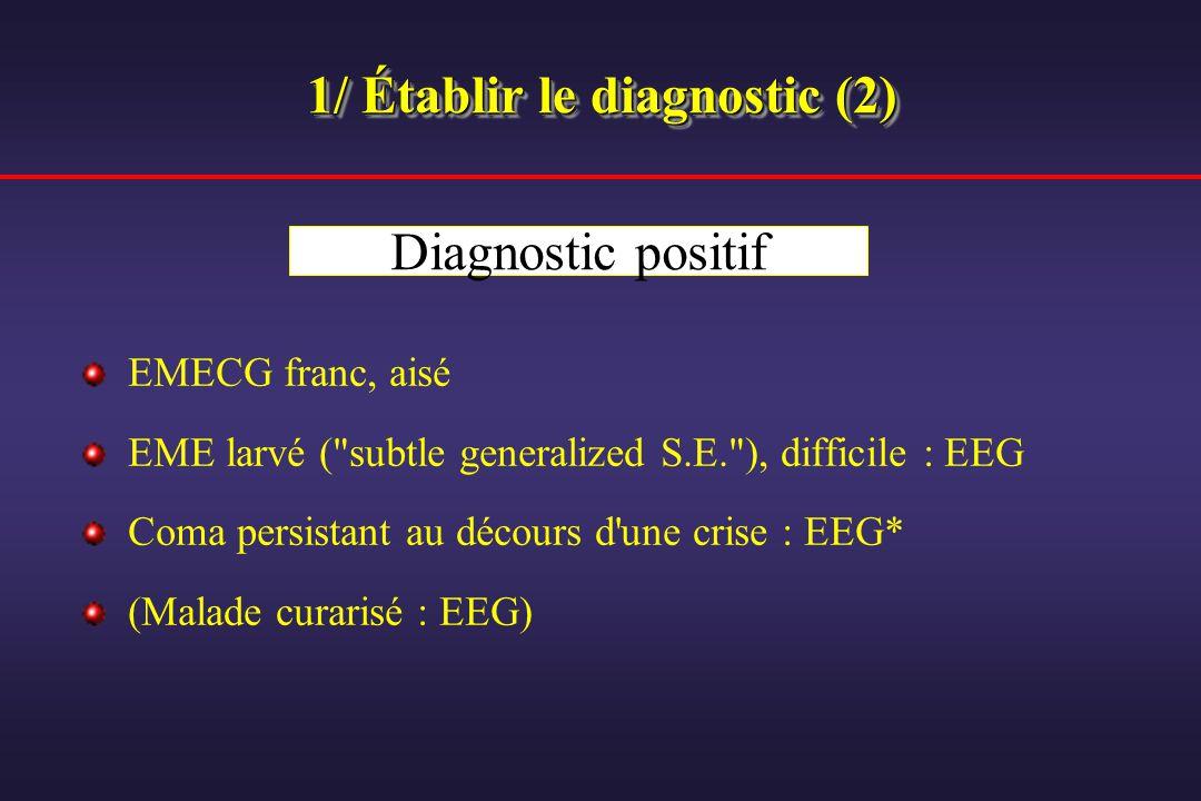 1/ Établir le diagnostic (2) EMECG franc, aisé EME larvé (