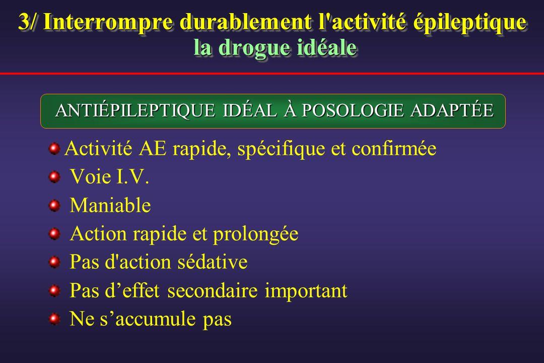 3/ Interrompre durablement l'activité épileptique la drogue idéale Activité AE rapide, spécifique et confirmée Voie I.V. Maniable Action rapide et pro