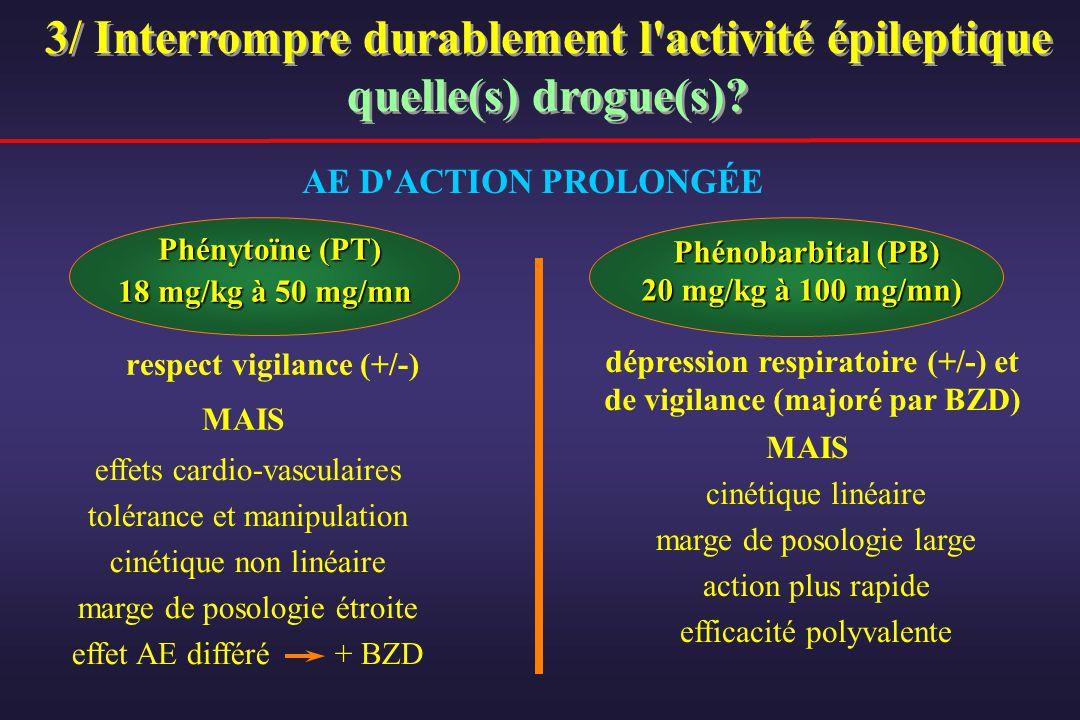 Phénytoïne (PT) 18 mg/kg à 50 mg/mn 18 mg/kg à 50 mg/mn respect vigilance (+/-) Phénobarbital (PB) 20 mg/kg à 100 mg/mn) 20 mg/kg à 100 mg/mn) AE D'AC