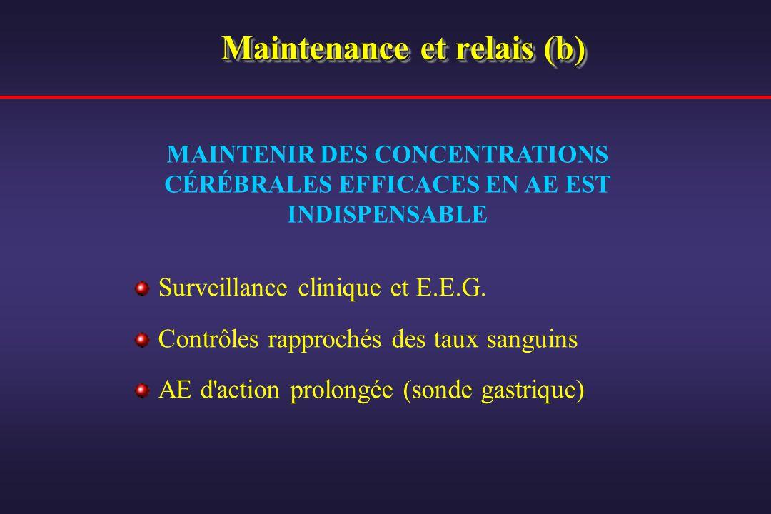 Maintenance et relais (b) Surveillance clinique et E.E.G. Contrôles rapprochés des taux sanguins AE d'action prolongée (sonde gastrique) MAINTENIR DES