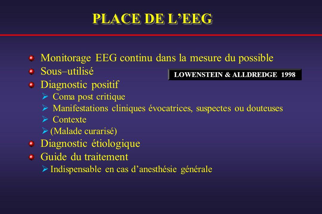 PLACE DE LEEG Monitorage EEG continu dans la mesure du possible Sous–utilisé Diagnostic positif Coma post critique Manifestations cliniques évocatrice