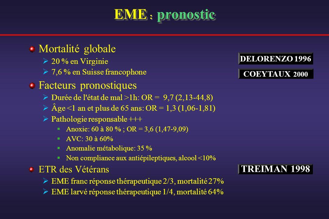 EMEpronostic EME : pronostic Mortalité globale 20 % en Virginie 7,6 % en Suisse francophone Facteurs pronostiques Durée de l'état de mal >1h: OR = 9,7