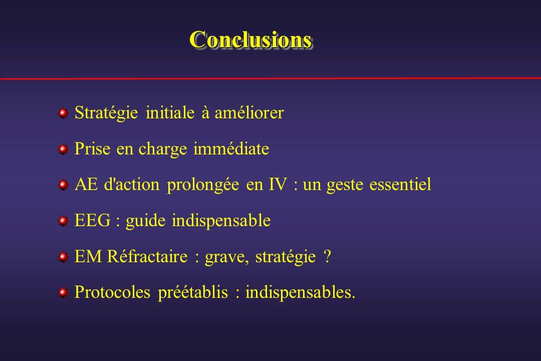 ConclusionsConclusions Stratégie initiale à améliorer Prise en charge immédiate AE d'action prolongée en IV : un geste essentiel EEG : guide indispens