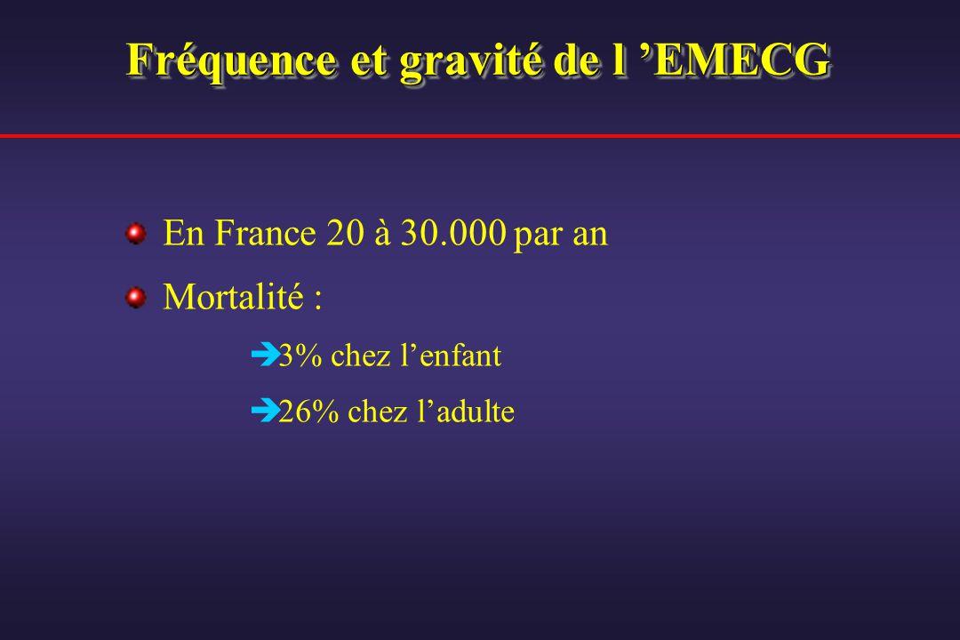Fréquence et gravité de l EMECG En France 20 à 30.000 par an Mortalité : 3% chez lenfant 26% chez ladulte