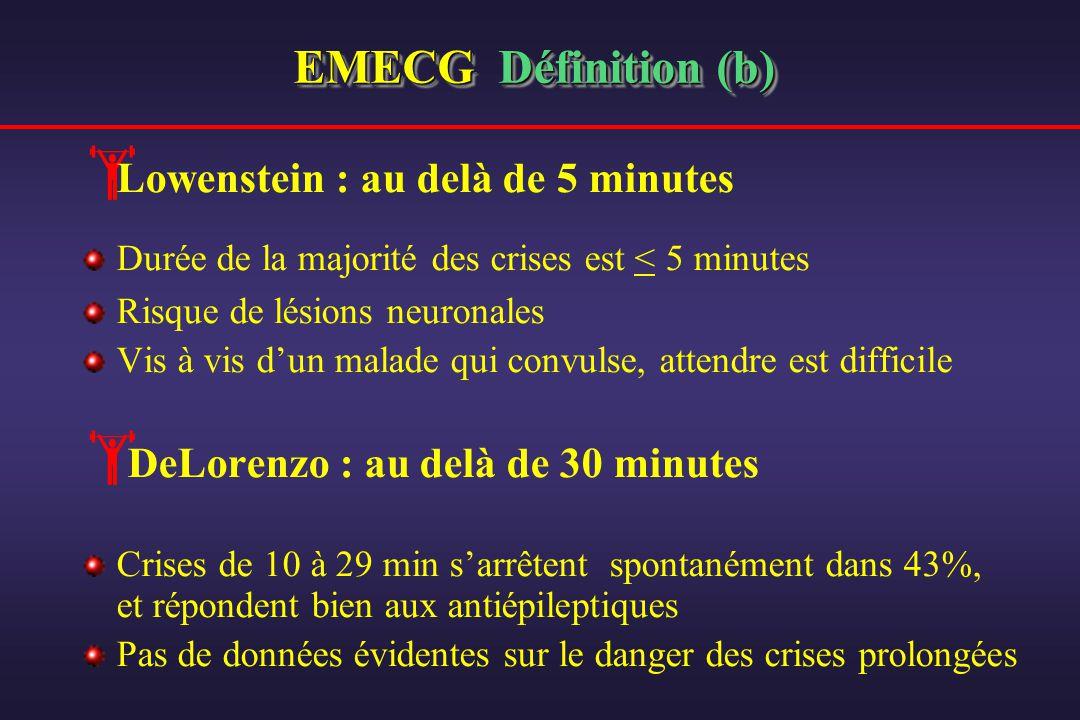 EMECG Définition (b) Lowenstein : au delà de 5 minutes Durée de la majorité des crises est < 5 minutes Risque de lésions neuronales Vis à vis dun mala