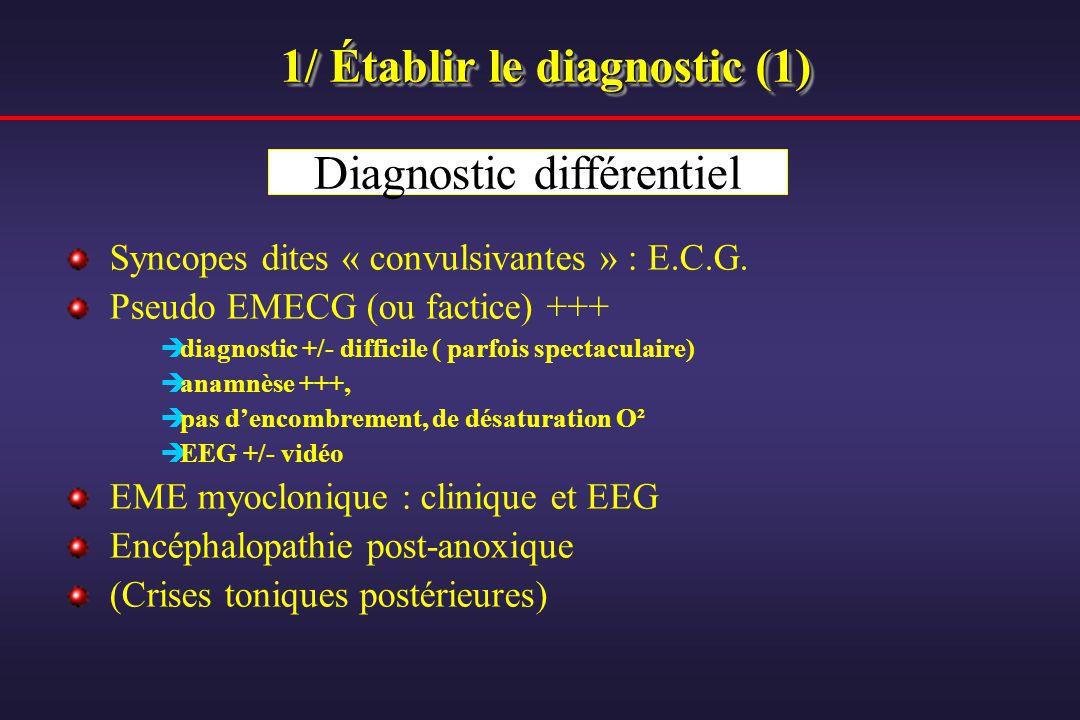 1/ Établir le diagnostic (1) Syncopes dites « convulsivantes » : E.C.G. Pseudo EMECG (ou factice) +++ diagnostic +/- difficile ( parfois spectaculaire