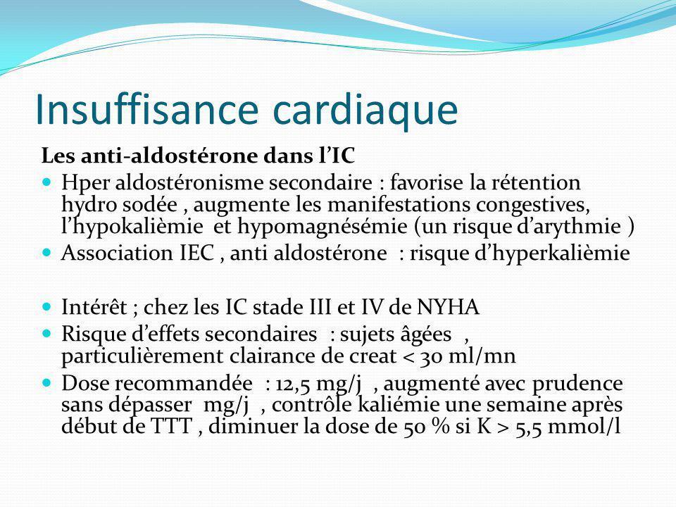 Insuffisance cardiaque Les anti-aldostérone dans lIC Hper aldostéronisme secondaire : favorise la rétention hydro sodée, augmente les manifestations congestives, lhypokalièmie et hypomagnésémie (un risque darythmie ) Association IEC, anti aldostérone : risque dhyperkalièmie Intérêt ; chez les IC stade III et IV de NYHA Risque deffets secondaires : sujets âgées, particulièrement clairance de creat < 30 ml/mn Dose recommandée : 12,5 mg/j, augmenté avec prudence sans dépasser mg/j, contrôle kaliémie une semaine après début de TTT, diminuer la dose de 50 % si K > 5,5 mmol/l