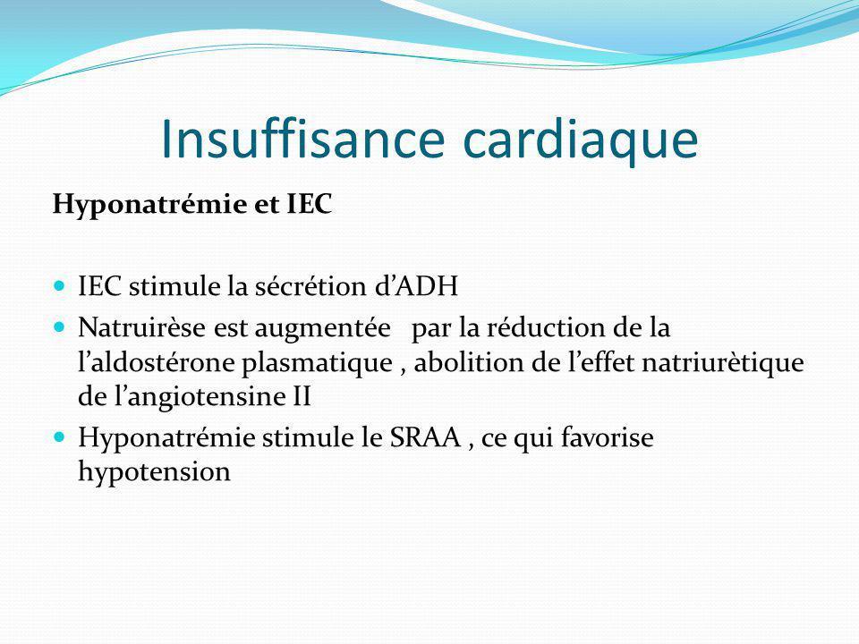 Insuffisance cardiaque Hyponatrémie et IEC IEC stimule la sécrétion dADH Natruirèse est augmentée par la réduction de la laldostérone plasmatique, abolition de leffet natriurètique de langiotensine II Hyponatrémie stimule le SRAA, ce qui favorise hypotension